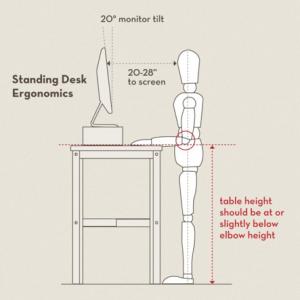 Standingdesk